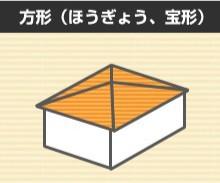 よくある屋根の形状(方形)