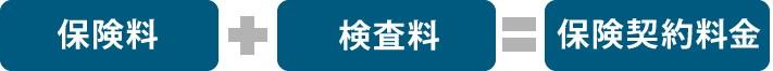 保険料+検査料=保険契約料金