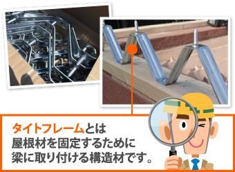 タイトフレームとは屋根材を固定するために梁に取り付ける構造材です