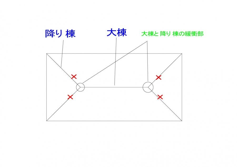 屋根形状 寄せ棟を上空みたらこの様な形です