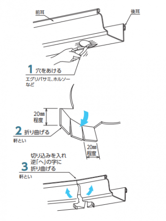 雨樋のオダレ加工の図