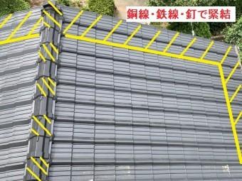 改定前の屋根材の緊結方法は銅線・鉄線・釘