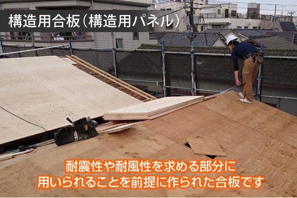 昨今使用されている構造用合板での屋根下地