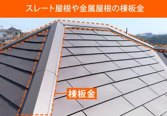 屋根の継ぎ目を覆う棟板金