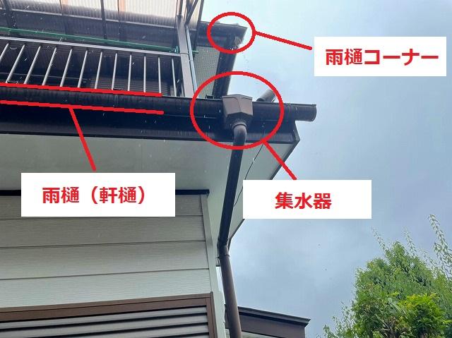 笠間市の雨樋修理は集水器から連結する事で部分交換が可能です