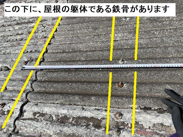 波型石綿スレート屋根材の上から、下地である躯体鉄骨部を印した画像