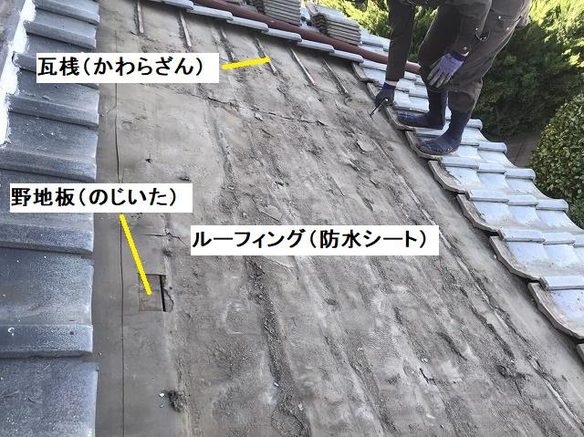 瓦屋根の下地の画像に文字の解説を加えた画像