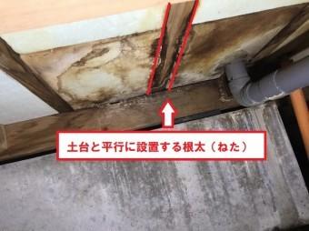 キッチン下の床下地の根太