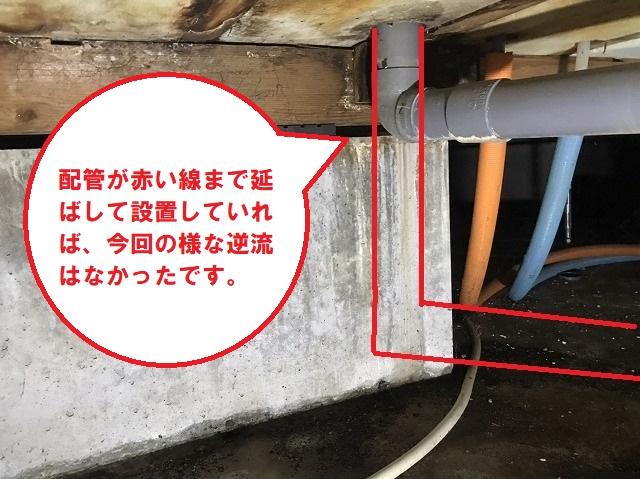 キッチン配管水漏れはこのようにすれば大丈夫です