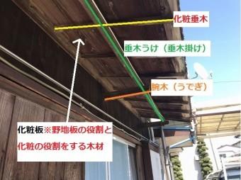 庇の下地である化粧垂木・垂木受け・腕木・化粧板を説明