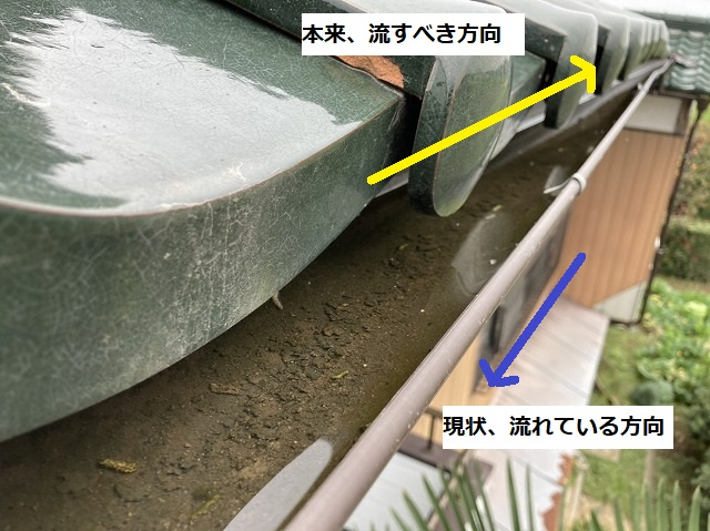 逆勾配により半丸軒樋に雨水が滞留している