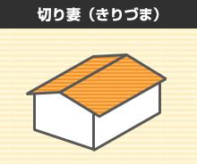 切妻屋根のイラスト