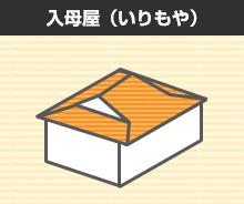 入母屋の屋根形状